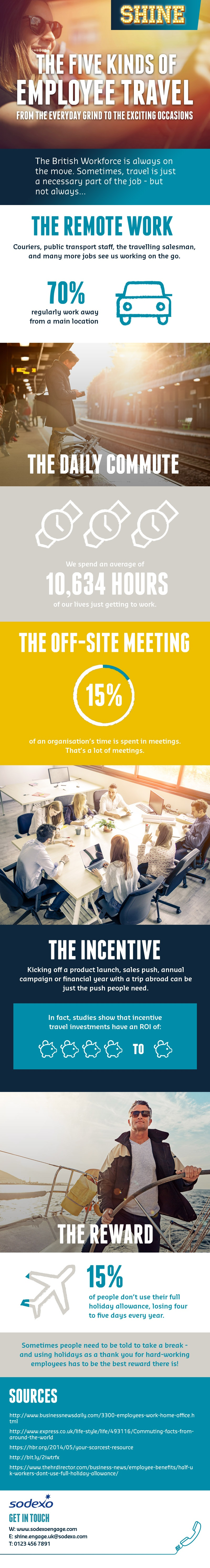 SHINE-Employee-Travel.jpg